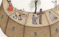第9課「人生のパノラマ」